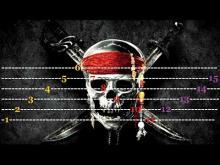 Embedded thumbnail for Kako svirati Pirate s Kariba